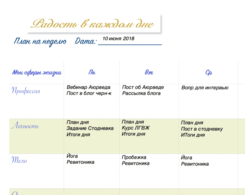 Моё планирование недели | Блог Радость в каждом дне