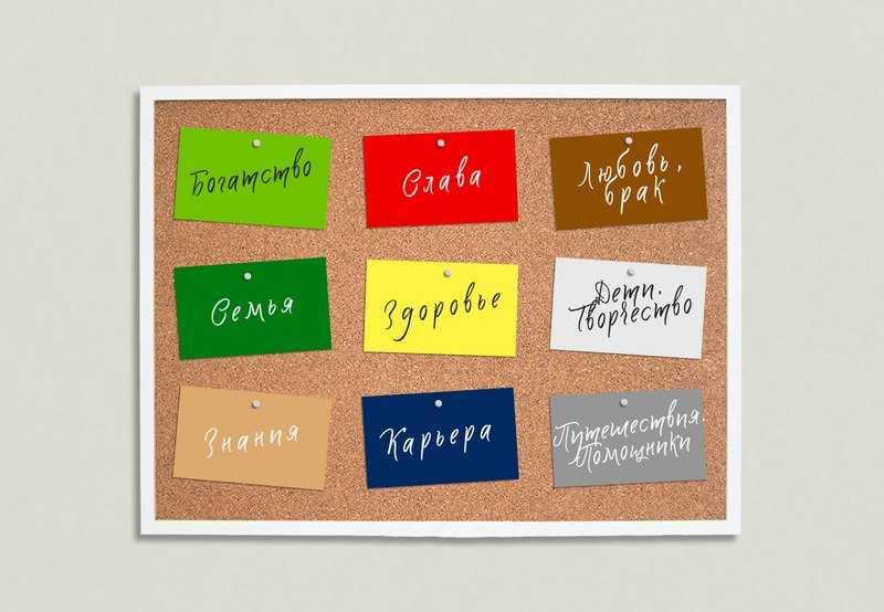 Цели и планы на новый год. Дополнительные инструменты: Карта желаний | Блог Радость в каждом дне